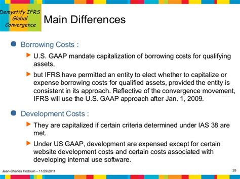 Ifrs Software Development Costs - bloggerclever
