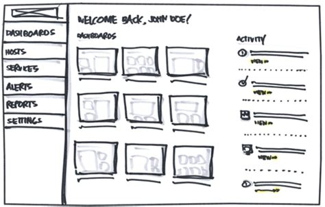 The Future of Dashboard Design - The Definitive Guide to