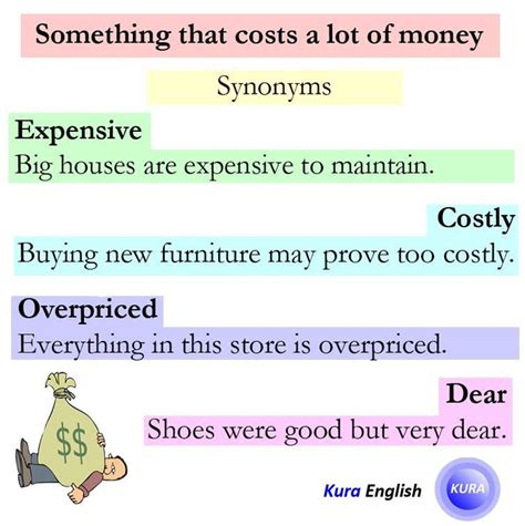 60 best images about Synonyms and antonyms on Pinterest